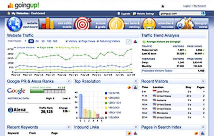 web analytics: kostenlose alternativen zu google analytics
